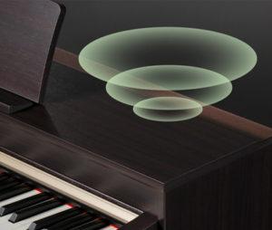 サブスピーカーの位置と音が飛ぶ方向のイメージ