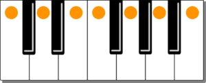 鍵盤の奥側と言うのはこのオレンジの部分