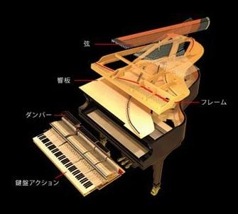 ピアノのパーツ