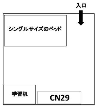 cn29を部屋に置いたシミュレーション